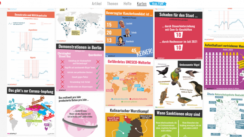 Startup Katapult Datenjournalismus